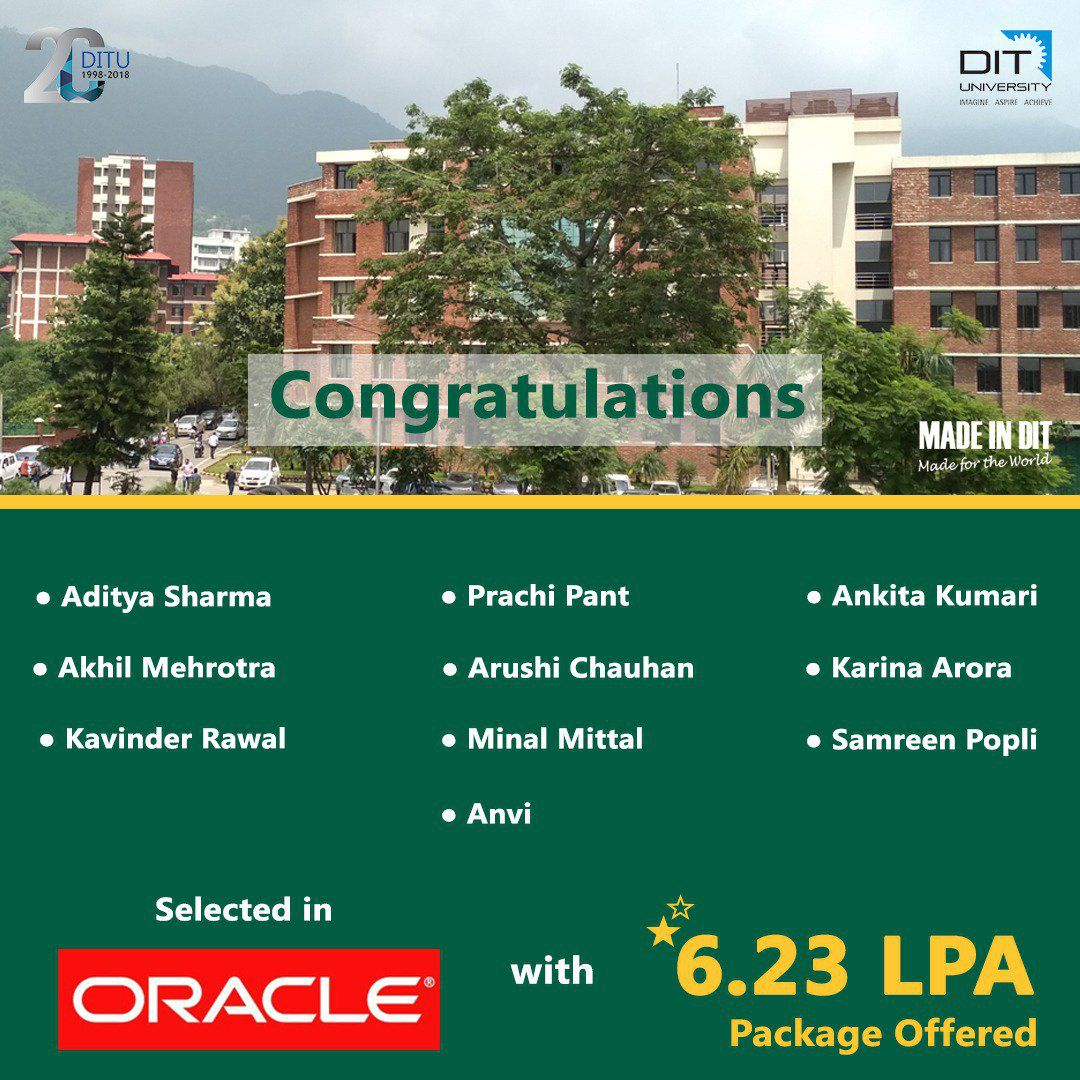 DIT University congratulates all the students placed in Oracle with an annual package of 6.23 Lakh LPA.