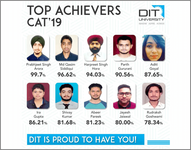 DIT University's top CAT 2019 achievers