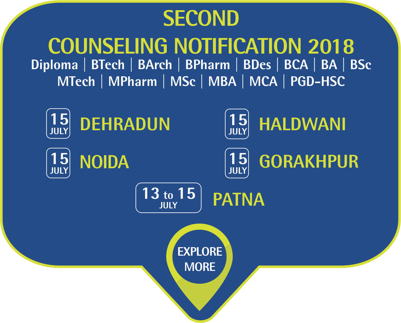 Second Counseling Notification 2018