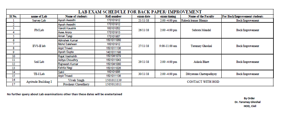 Schedule of Lab Examination for Back Papers of Civil Engineering